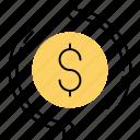 cash incoming, cash investments, cash outgoings, cash overflow, cash restoration, enterpreneur, entrepreneurship