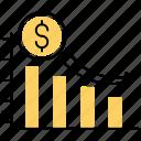 business strategy, enterpreneur, financial graph, fixed income, underweight income, underweight retail
