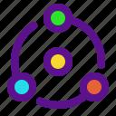 atom, essential, interface