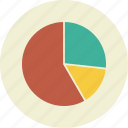 analysis, analytics, business, chart, circle, data, distribution, pie, statistic icon