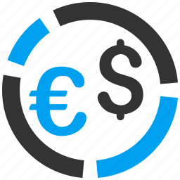 chart, currency diagram, finance, graph, money, report, statistics icon