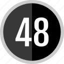 chart, count, eight, fourty, number icon
