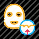 face, mask, smoothing, wrinkle