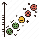 chart, contact us, emoji, faces, feedback icon
