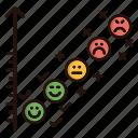 chart, contact us, emoji, faces, feedback