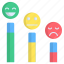 emoji, feedback, rate, rating, review