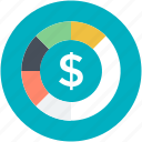 currency, dollar coin, saving, finance, money icon