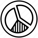 pichart, donut, profit, chart, graph icon