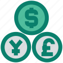 cash, coins, currency, dollar, euro, exchange, yen