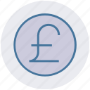 cash, coin, currency, finance, money, pound, price icon