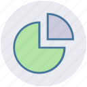analysis, analyze, diagram, finance, graph, pie, pie chart icon