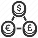 coins, currency exchange, forex, money, money transfer, transaction icon