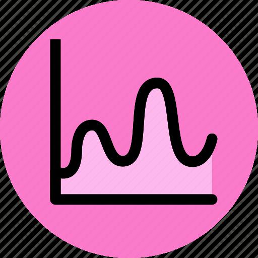 analysis, analytics, business, diagram, graph, report, statistics icon