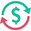 banking, dollar, economy circle, exchange, finance, money, refund icon