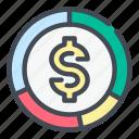 money, dollar, chart, graph, pie, finance, statistics