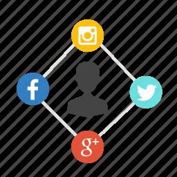 advertising, communication, marketing, seo, social icon
