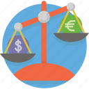 banking, dollar, euro, exchange, finance, money, scale icon