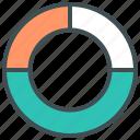 chart, help, pie graph, statistics, support