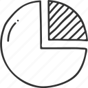 analysis, analyze, chart, diagram, graph, pie icon