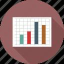 bar graph, bar graph chart, graph chart, sheet
