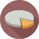 graph, pie, pie chart, pie graph, piechart, statistics icon
