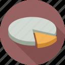 pie chart, pie graph, graph, pie, piechart, statistics