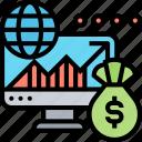 international, trading, budget, market, capital