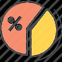 chart, diagram, pie chart, revenue, sales