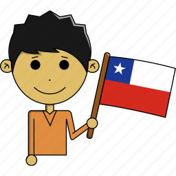 avatar, chile, country, fantastic, flags, man, world icon