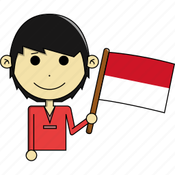 avatar, awesome, country, flags, indonesia, man, world icon