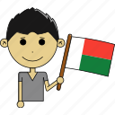 avatar, awesome, country, flags, madagascar, man, world icon