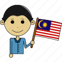 avatar, country, cute, flags, malaysia, man, world icon