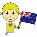 avatar, country, flags, man, new, world, zealand icon