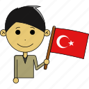 avatar, country, cute, flags, man, turkey, world icon