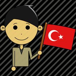avatar, country, cute, flags, man, turkey, world icon