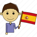 avatar, awesome, country, flags, man, spain, world icon