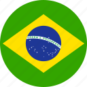 brasil, brasilian, brazil, brazilian, circle, country, flag icon