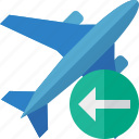 airplane, flight, plane, previous, transport, travel icon
