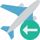 airplane, flight, plane, previous, transport, travel icon