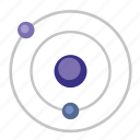 loader, loading, model, planet, preloader, space, ui icon