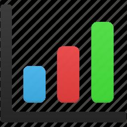analysis, bar, chart, charts, finance, financial, statistics icon