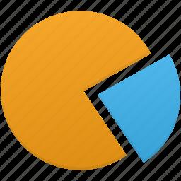 analysis, chart, charts, diagram, graph, pie, statistics icon