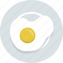 egg, food, fried egg, kitchen, meal, plate icon