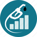 business, energy, fuel, graph, growth, handle, money, nozzle, oil, pump, revenue, station