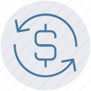 arrows, casino, dollar sign, gambling, loading, sync icon