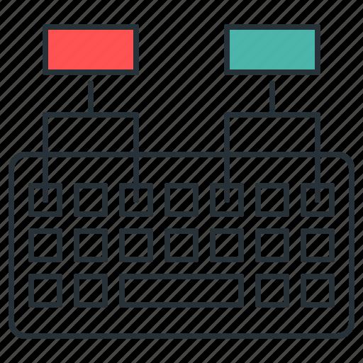 controls, keyboard, keyboard mapping, mapping icon