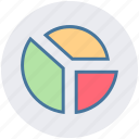 analysis, chart, diagram, graph, pie chart, report, statistics icon