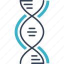 genetics, helix, gene, strand, dna, science icon