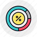 asset, diagram, financial, index, percent, shares, worth icon