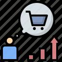 consumer, increases, demand, shopping, need, customer, satisfaction